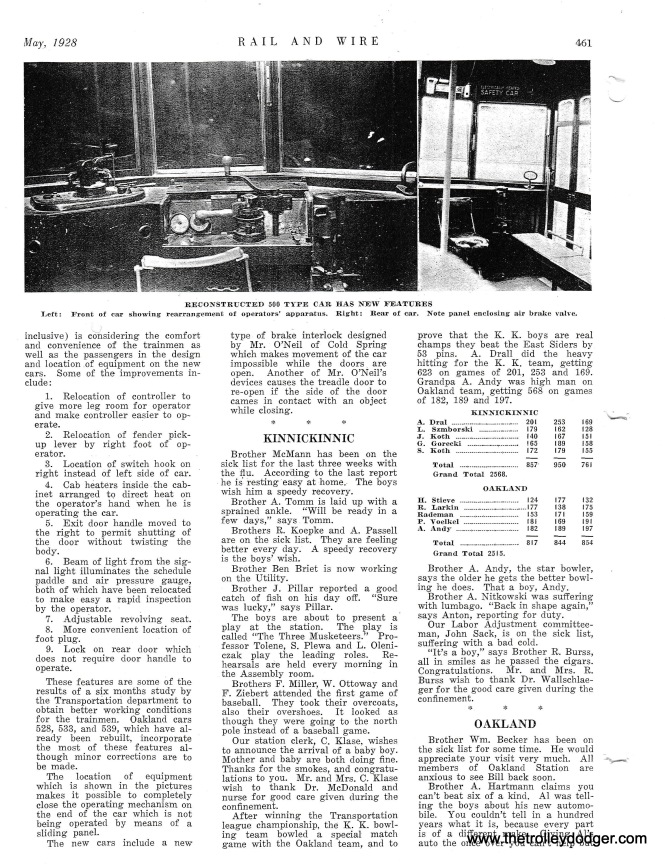 Speedrail – The Trolley Dodger