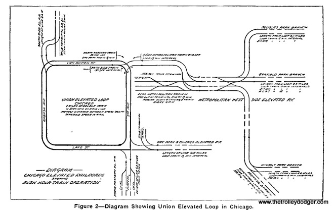 "This map, although not very clear, shows the track arrangement on the Loop ""L"" as it was in 1906, seven years before it was changed to run counter-clockwise, with all trains going in the same direction. That was done to facilitate through-routing north side and south side trains. North is down on this map. In 1906, the Loop was bi-directional with left-hand running. The Lake Street and Northwestern ""L""s also ran left-handed, while the South Side and Met trains ran right-handed. From the October 19, 1906 edition of the Electric Railway Review."